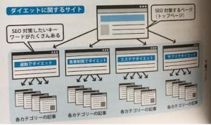 SEOサイト例-画像